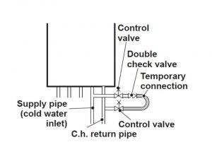 Troubleshooting manual biasi boiler guide open the valves of the filling loop and watch the display until it reaches normal filling pressure the air that will come into the boiler during the asfbconference2016 Gallery